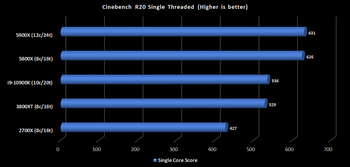 2.5900X-CB-2.0-Single