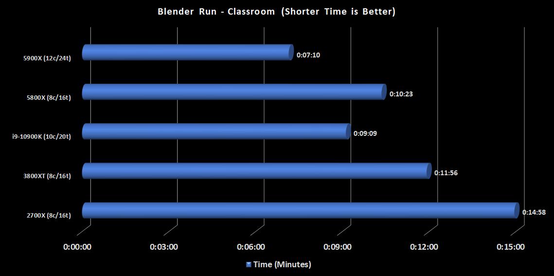 23.5900X-Blender-classroom