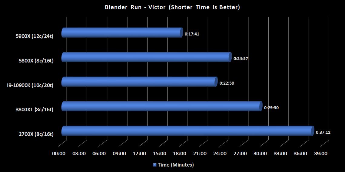 24.5900X-Blender-viktor
