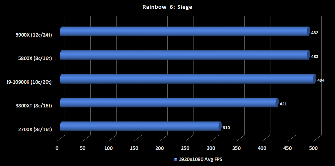 25.5900X-RainbowSixSiege