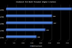 3.5900X-CB-1.5-Multi